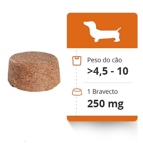 Bravecto Antipulgas e Carrapatos Para Caes 4,5 a 10kg